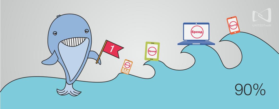7 тенденций медиапотребления, под которые надо подстроиться вашему бизнесу